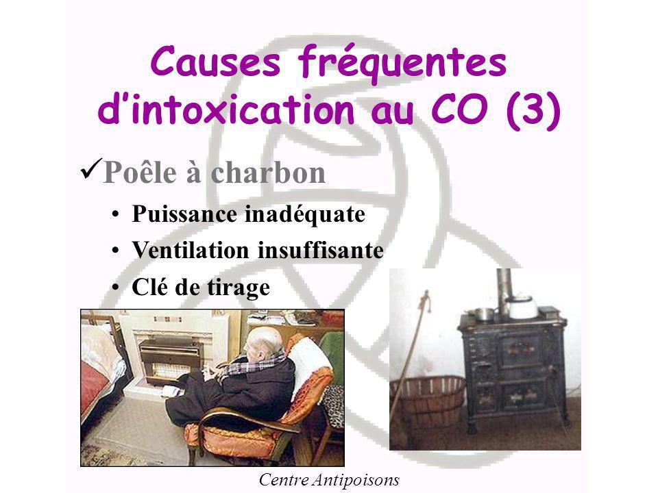 Causes fréquentes d'intoxication au CO (3)