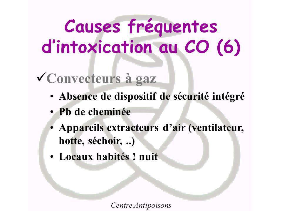 Causes fréquentes d'intoxication au CO (6)