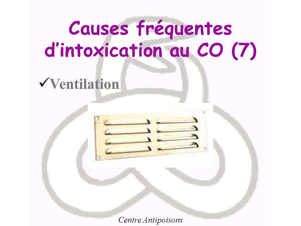 Causes fréquentes d'intoxication au CO (7)