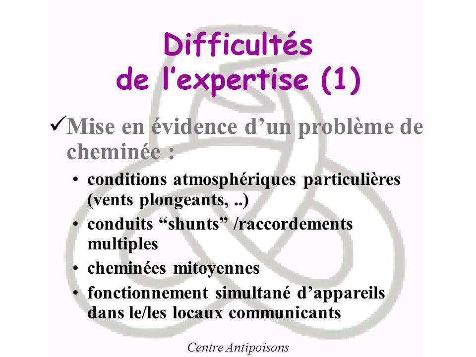 Difficultés de l'expertise (1)