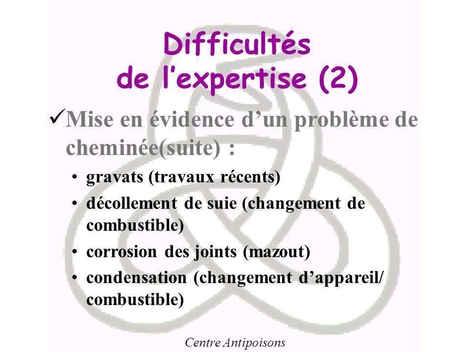 Difficultés de l'expertise (2)