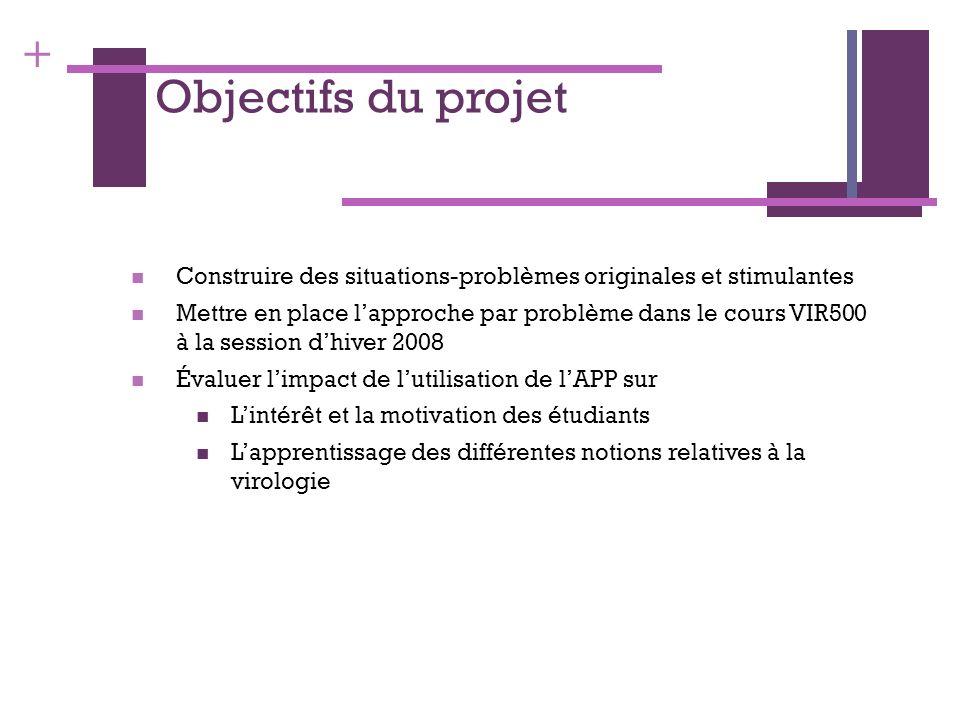 Objectifs du projet Construire des situations-problèmes originales et stimulantes.
