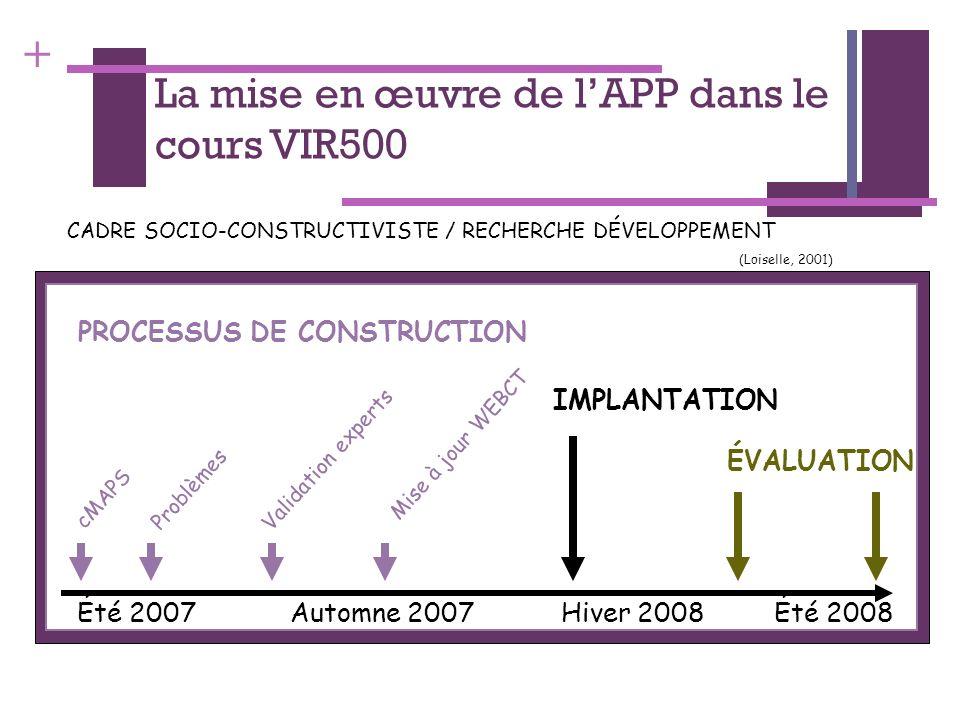 La mise en œuvre de l'APP dans le cours VIR500