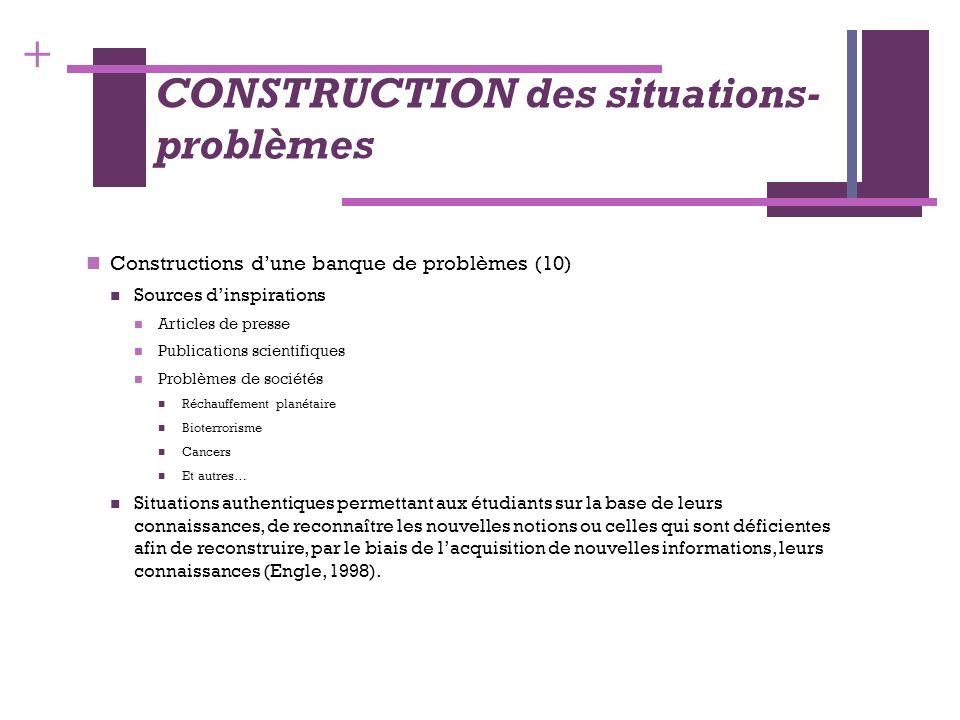 CONSTRUCTION des situations-problèmes
