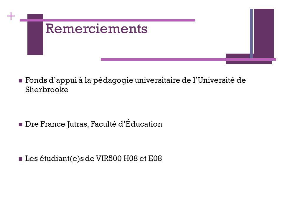 Remerciements Fonds d'appui à la pédagogie universitaire de l'Université de Sherbrooke. Dre France Jutras, Faculté d'Éducation.