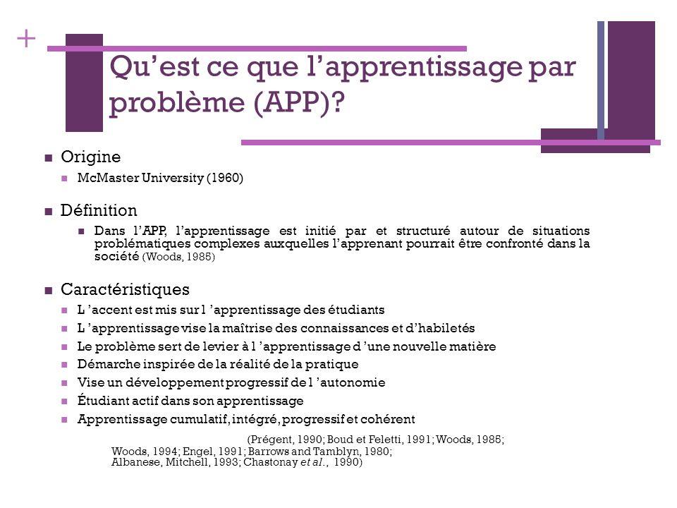 Qu'est ce que l'apprentissage par problème (APP)
