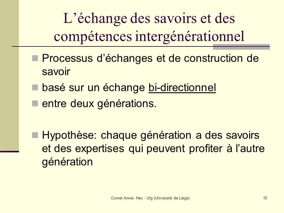 L'échange des savoirs et des compétences intergénérationnel