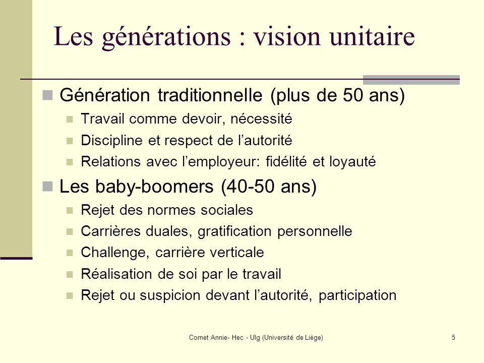 Les générations : vision unitaire