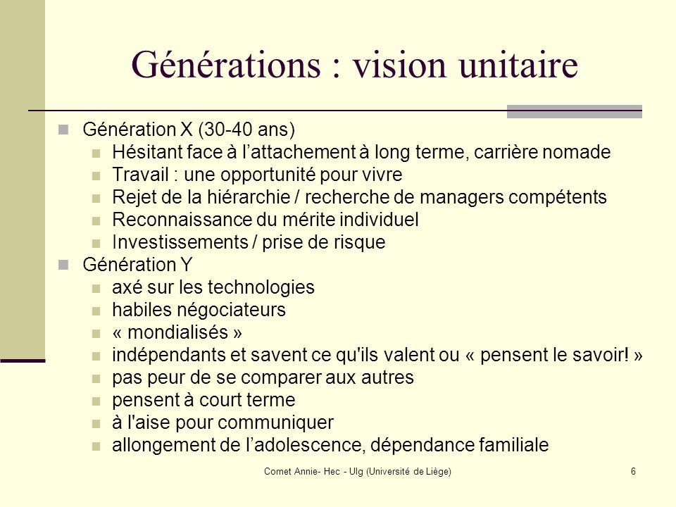 Générations : vision unitaire