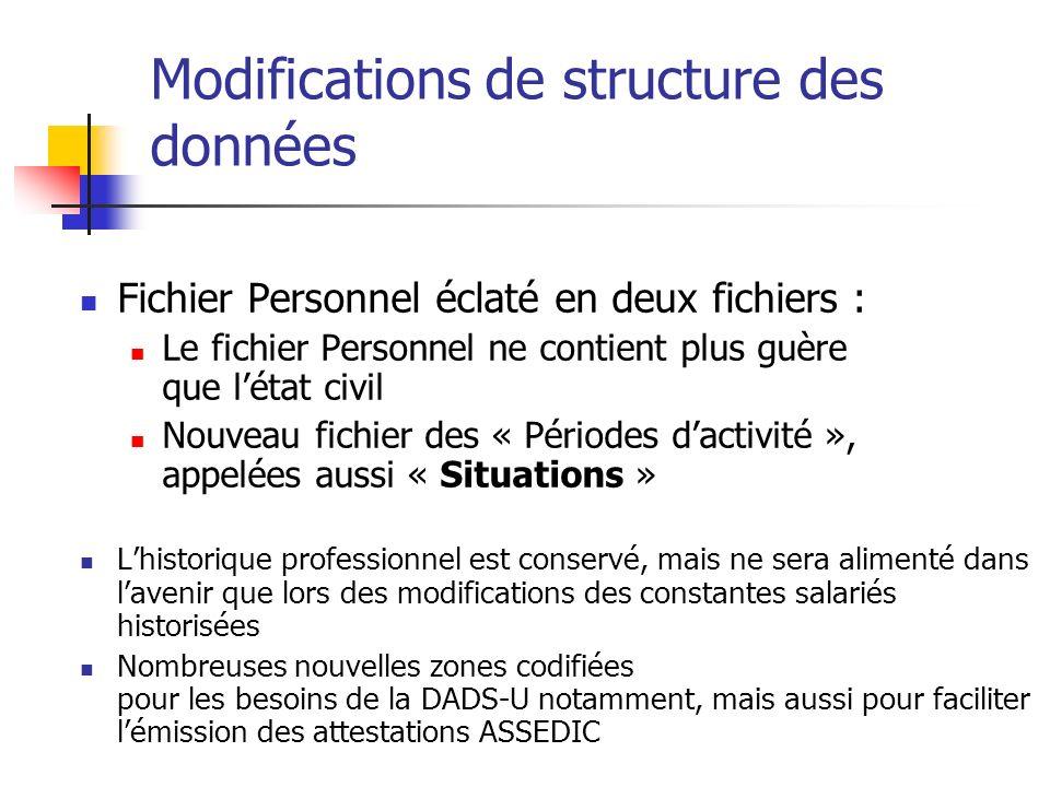 Modifications de structure des données