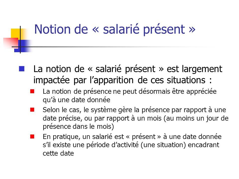 Notion de « salarié présent »