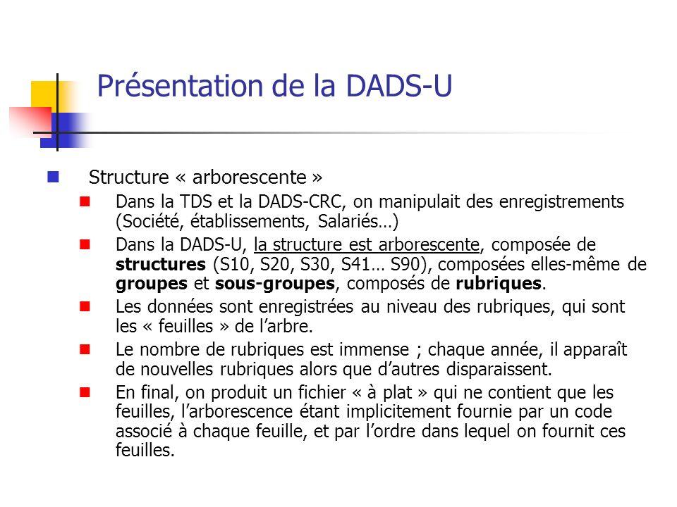 Présentation de la DADS-U