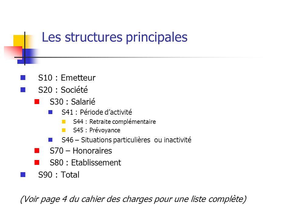 Les structures principales