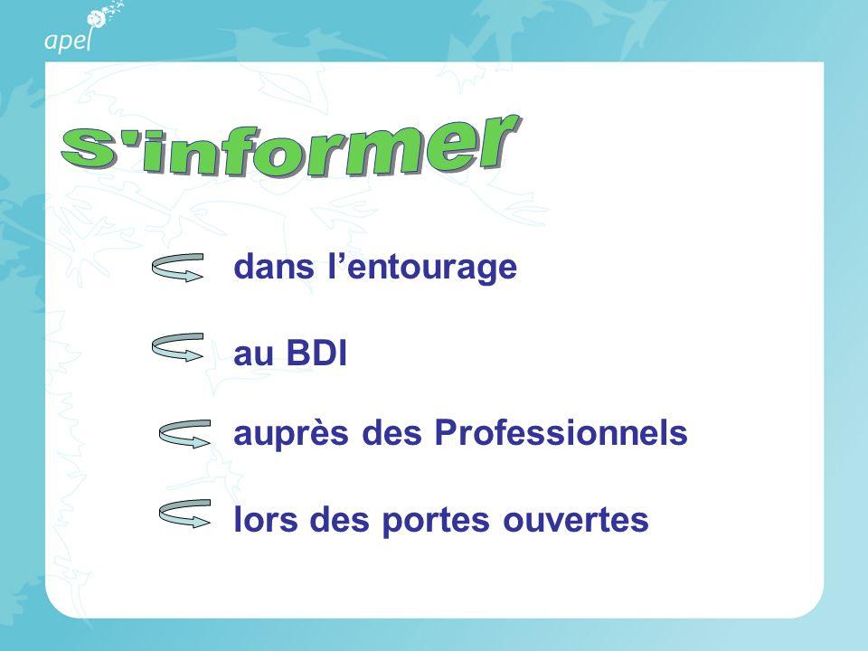 S informer dans l'entourage au BDI auprès des Professionnels