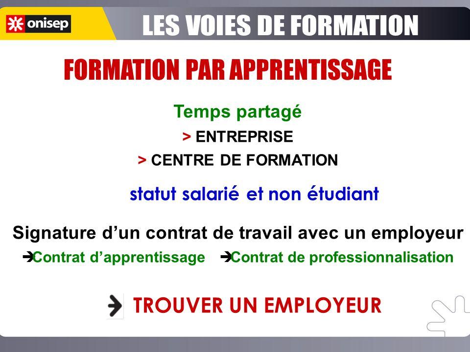 Signature d'un contrat de travail avec un employeur