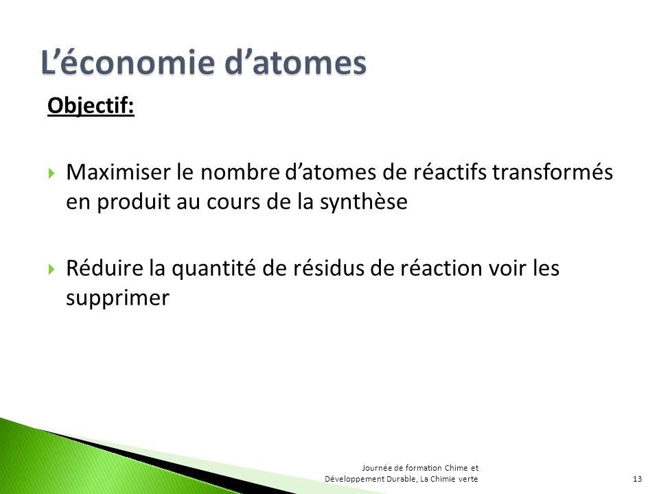 L'économie d'atomes Objectif: