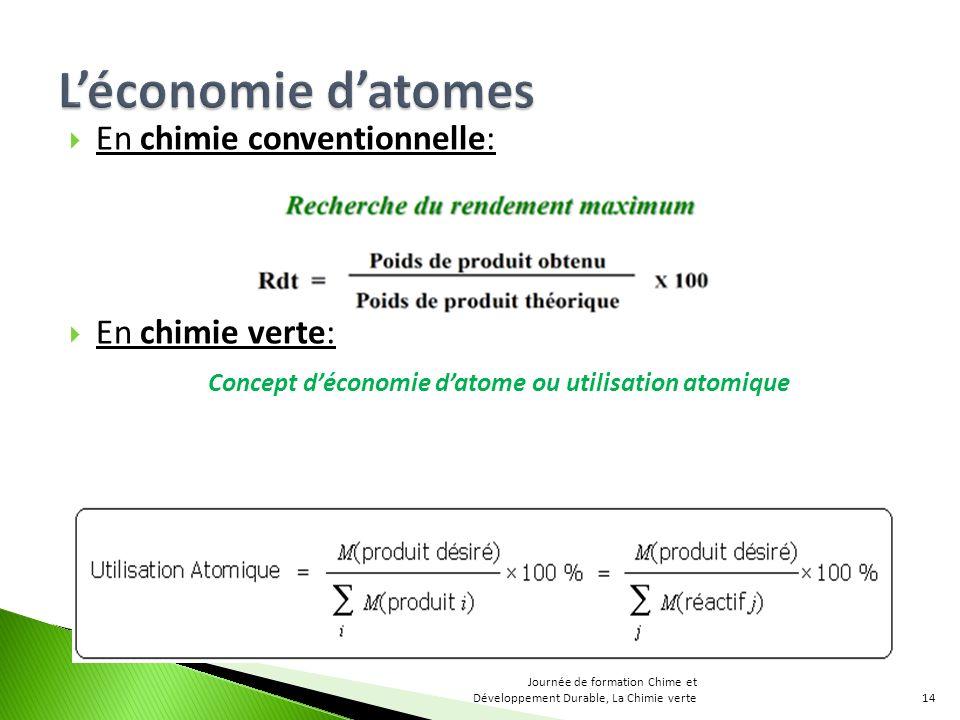 Concept d'économie d'atome ou utilisation atomique