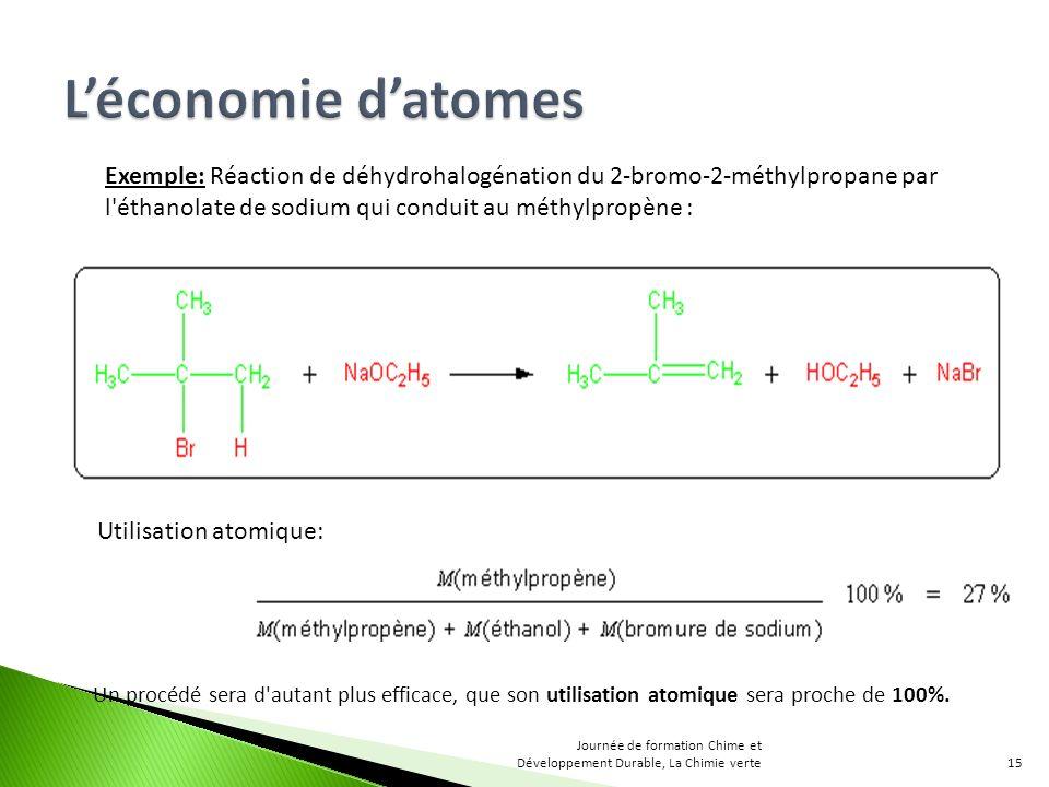 L'économie d'atomes Exemple: Réaction de déhydrohalogénation du 2-bromo-2-méthylpropane par l éthanolate de sodium qui conduit au méthylpropène :