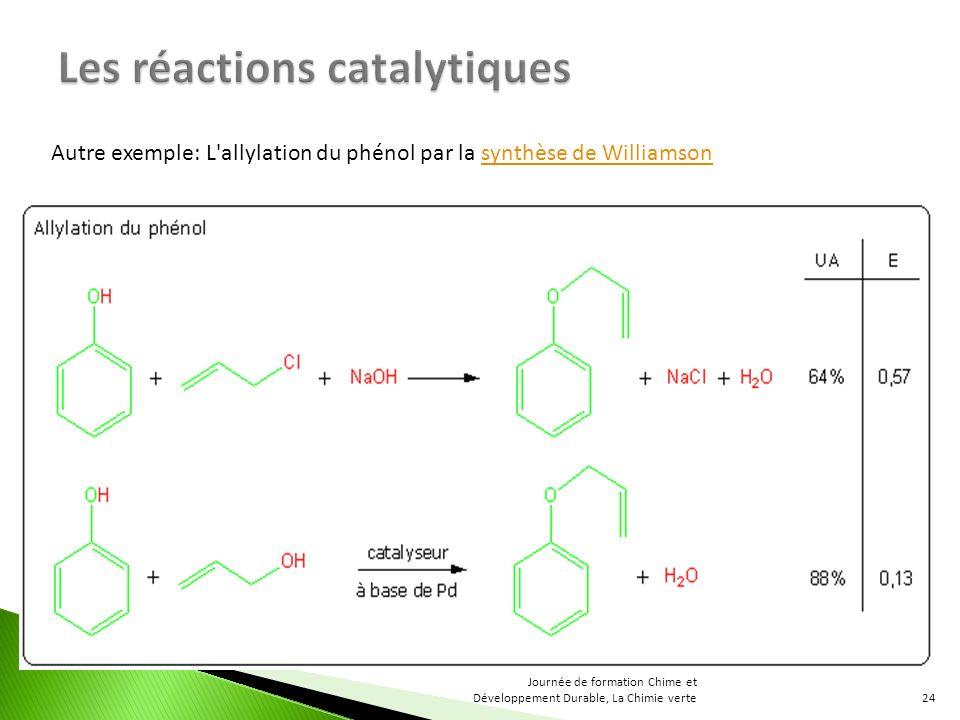 Les réactions catalytiques