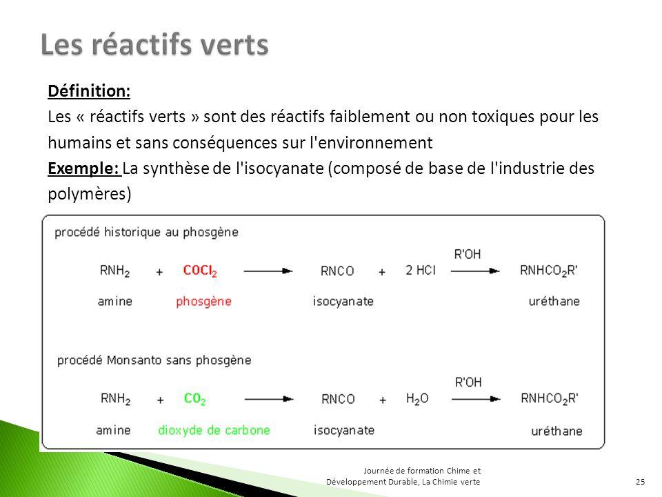 Les réactifs verts