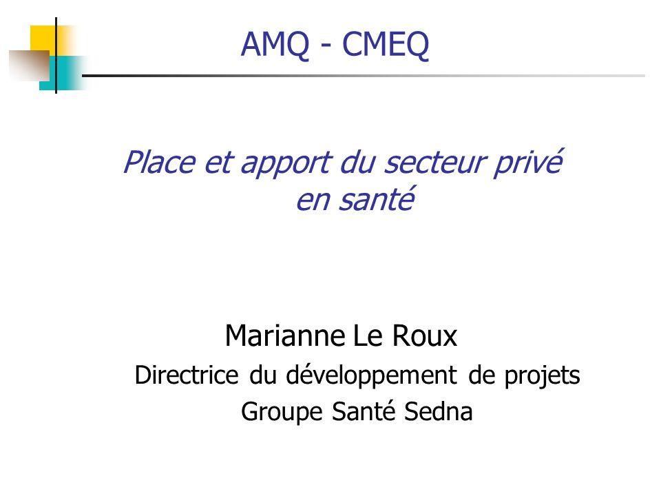 AMQ - CMEQ Place et apport du secteur privé en santé Marianne Le Roux