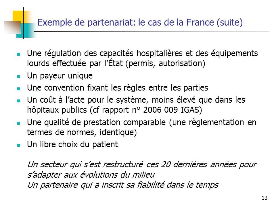 Exemple de partenariat: le cas de la France (suite)
