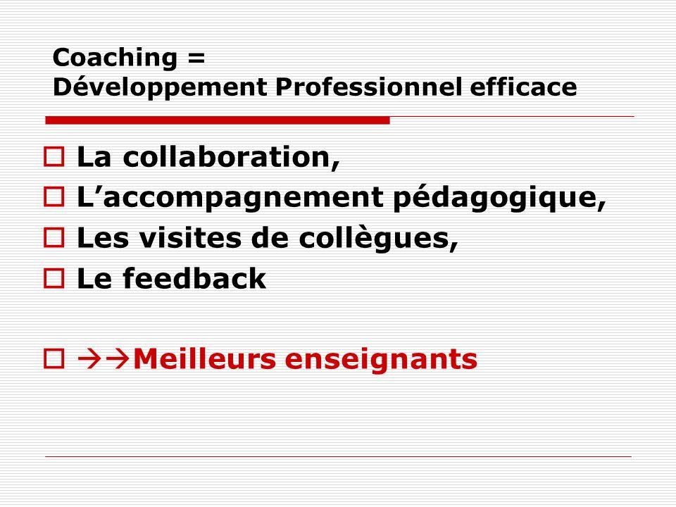 Coaching = Développement Professionnel efficace