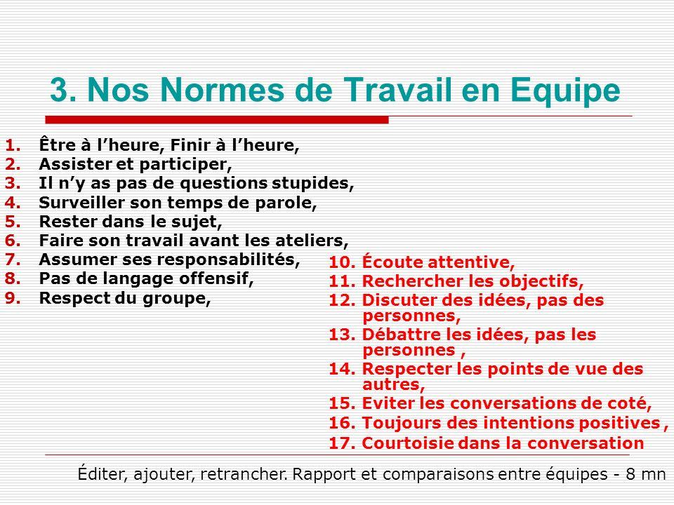 3. Nos Normes de Travail en Equipe