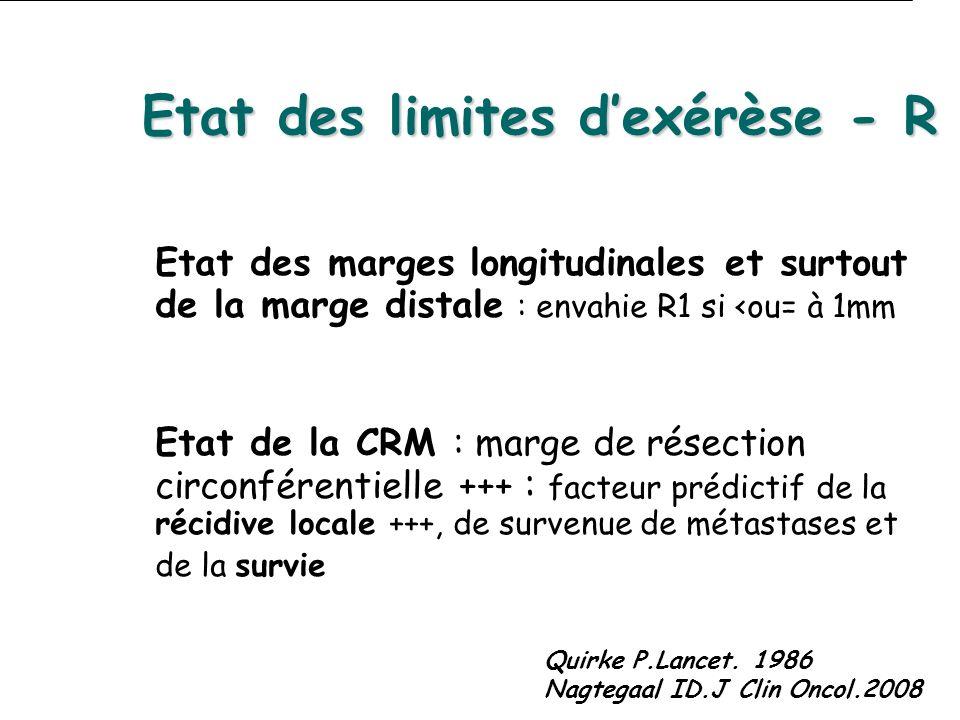Etat des limites d'exérèse - R