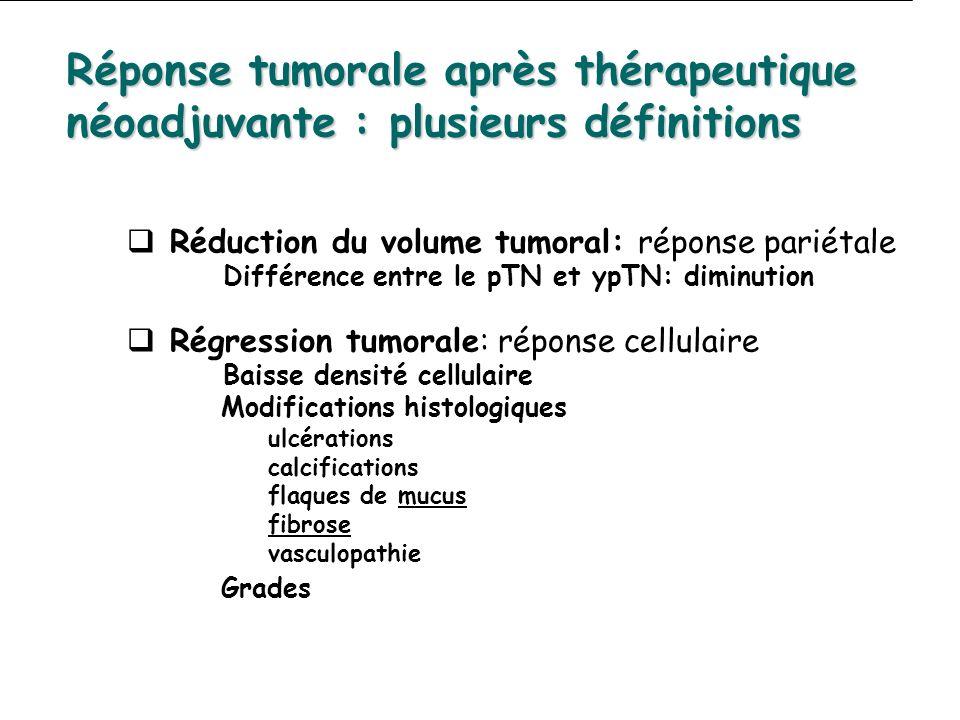 Réponse tumorale après thérapeutique néoadjuvante : plusieurs définitions