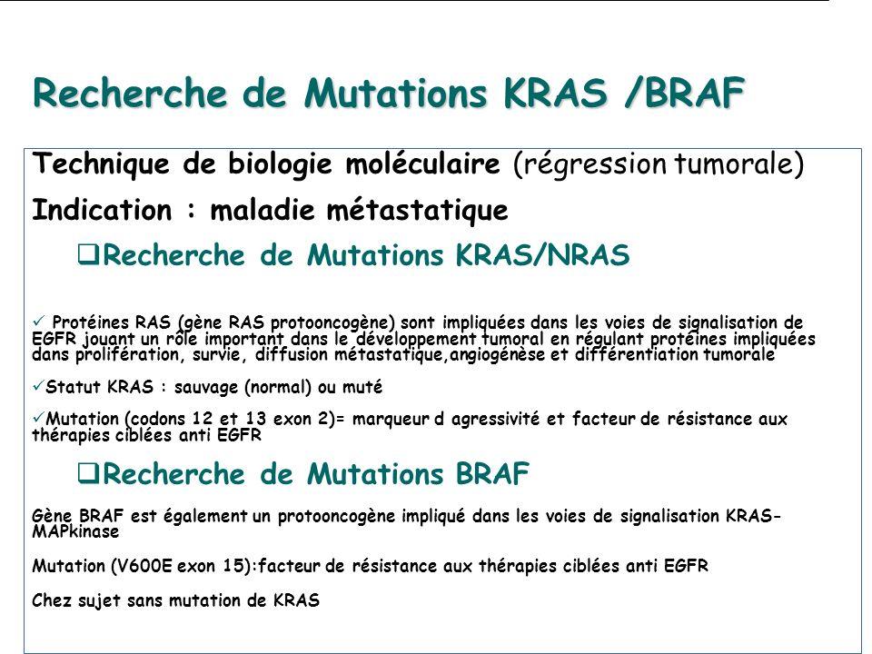 Recherche de Mutations KRAS /BRAF
