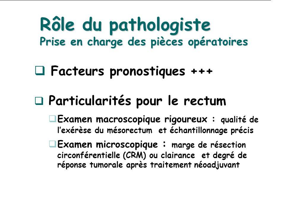Rôle du pathologiste Prise en charge des pièces opératoires