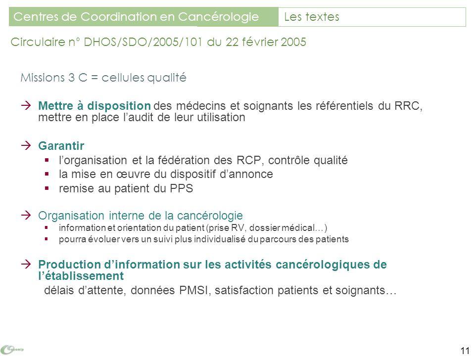 Centres de Coordination en Cancérologie Les textes