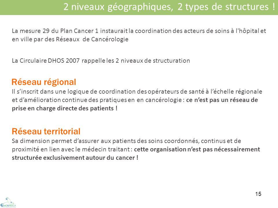 2 niveaux géographiques, 2 types de structures !