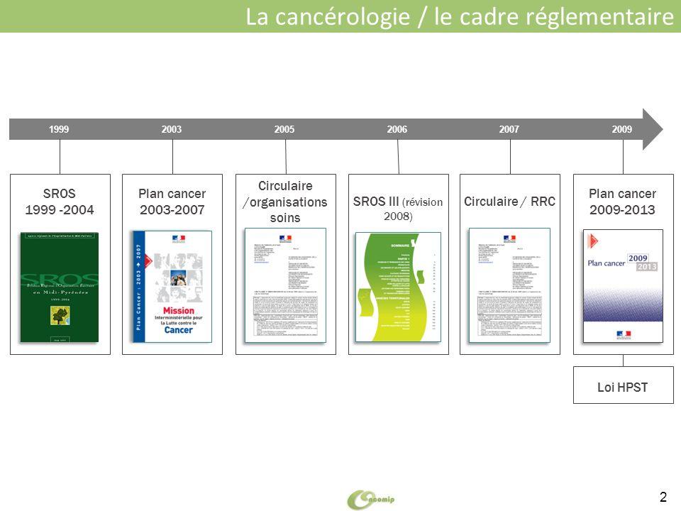 La cancérologie / le cadre réglementaire