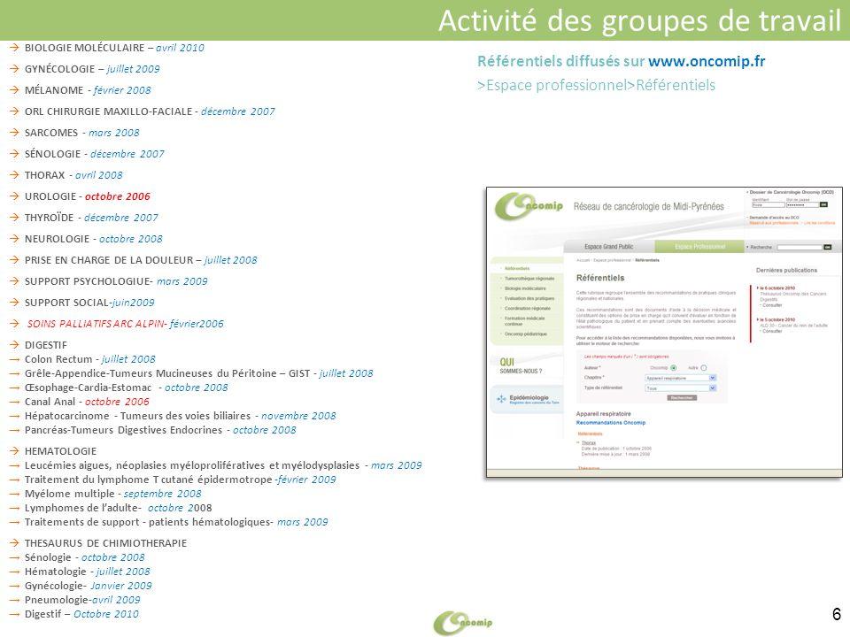 Activité des groupes de travail