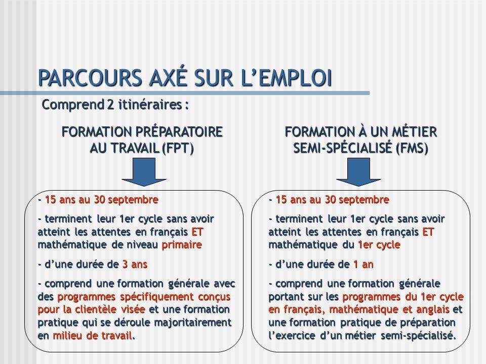 PARCOURS AXÉ SUR L'EMPLOI