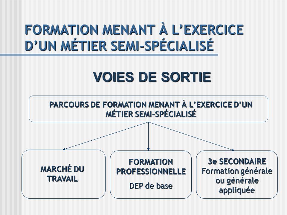 PARCOURS DE FORMATION MENANT À L'EXERCICE D'UN MÉTIER SEMI-SPÉCIALISÉ