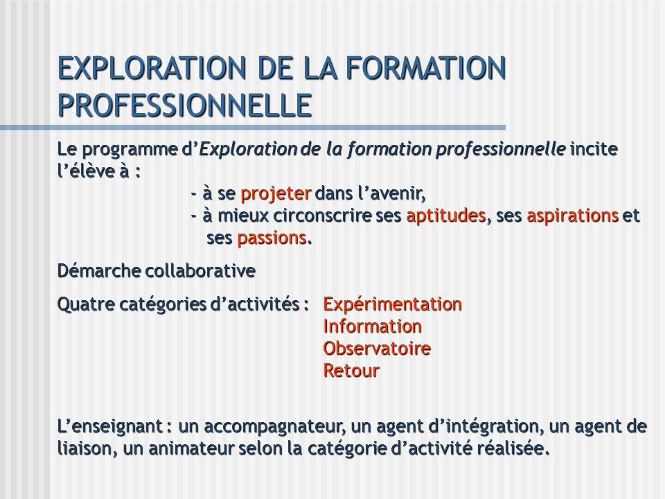 EXPLORATION DE LA FORMATION PROFESSIONNELLE