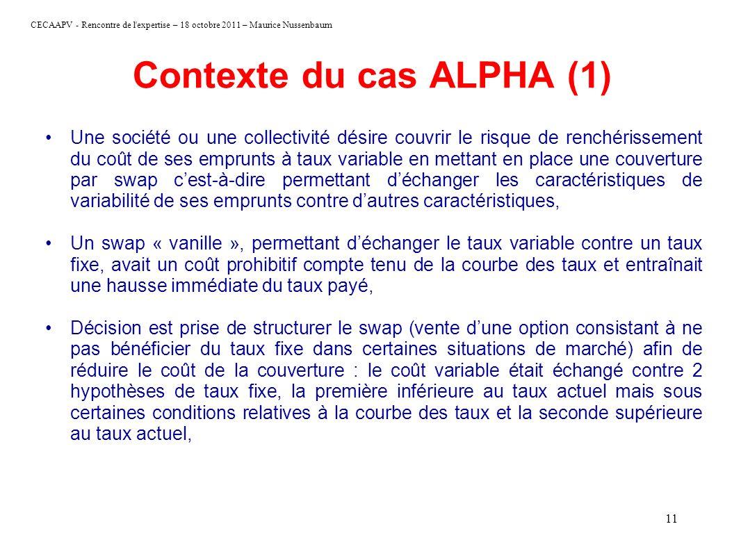 Contexte du cas ALPHA (1)
