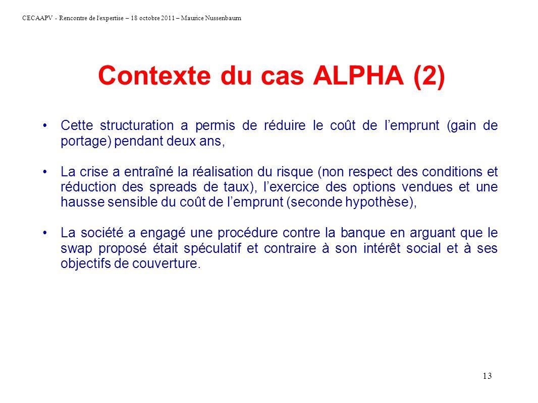 Contexte du cas ALPHA (2)