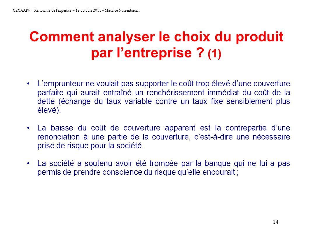 Comment analyser le choix du produit par l'entreprise (1)
