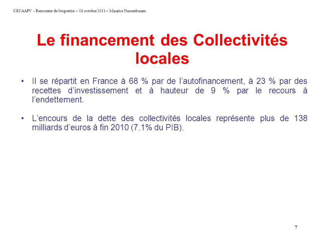 Le financement des Collectivités locales