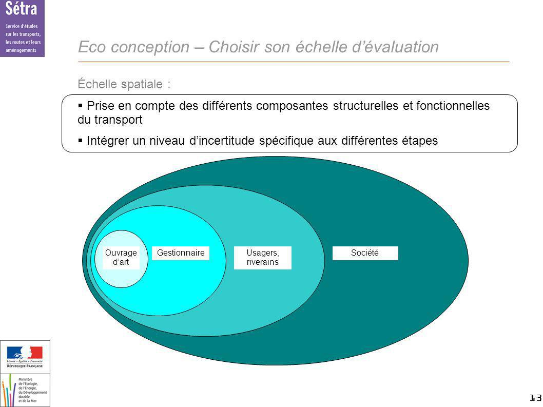 Eco conception – Choisir son échelle d'évaluation