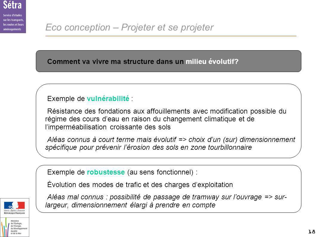 Eco conception – Projeter et se projeter