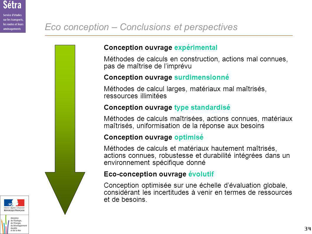 Eco conception – Conclusions et perspectives