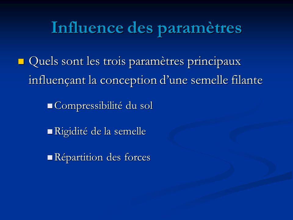 Influence des paramètres