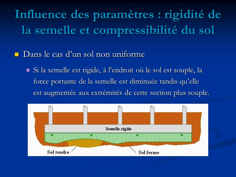 Influence des paramètres : rigidité de la semelle et compressibilité du sol