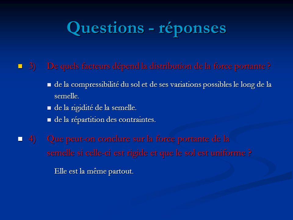 Questions - réponses 3) De quels facteurs dépend la distribution de la force portante