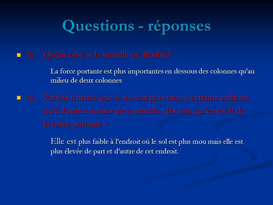 Questions - réponses 5) Qu'en est-il si la semelle est flexible